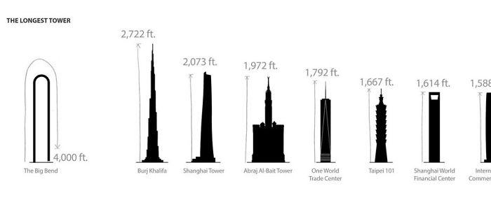 u-shaped-skyscraper-big-bend-new-york-15-58d3e38c823fa__700