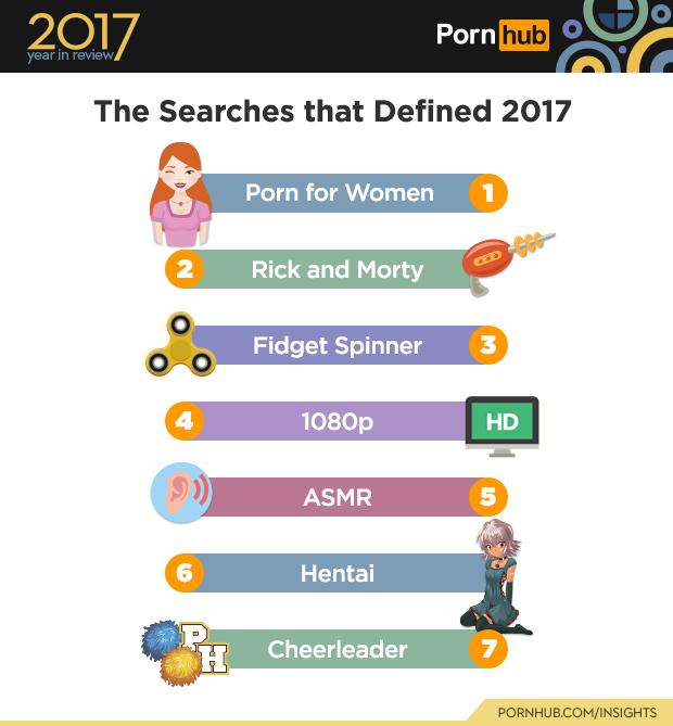1-pornhub-insights-2017-year-review-the-searches-that-defined-2017